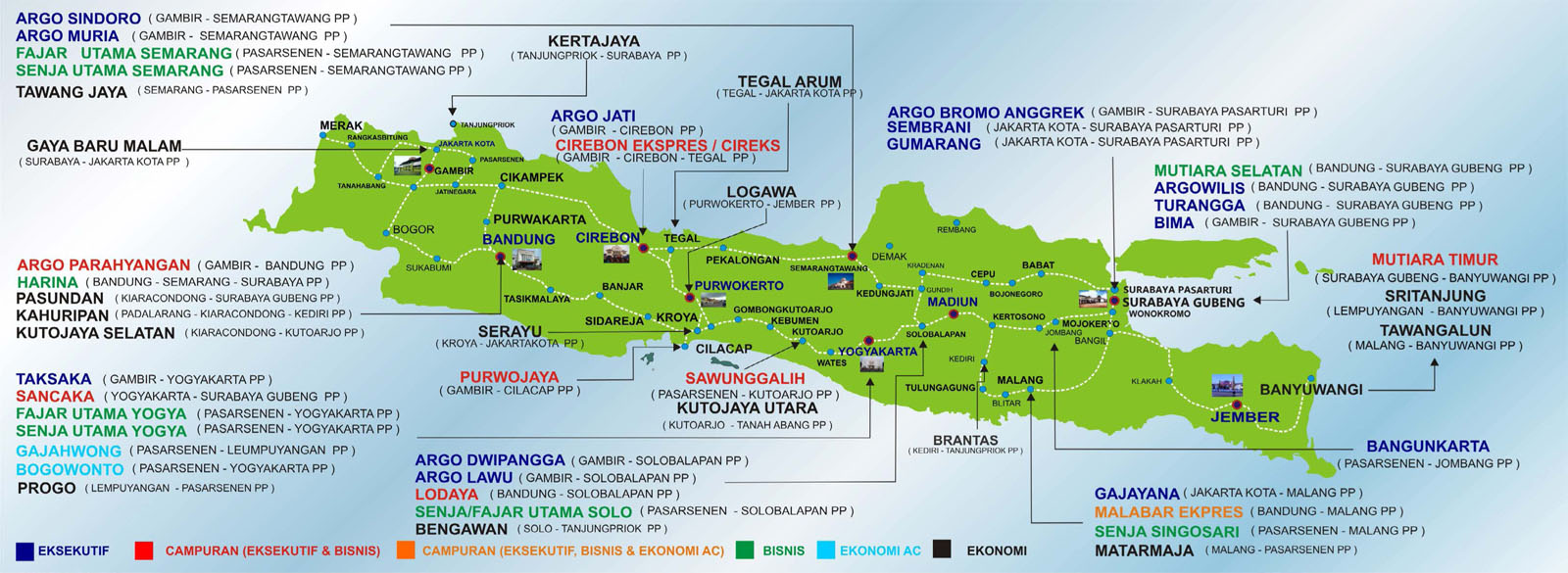 train routes in Java Island,